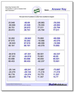 Ordering Numbers Worksheet Mixed Sign With Thousandths in Least to Greatest Order
