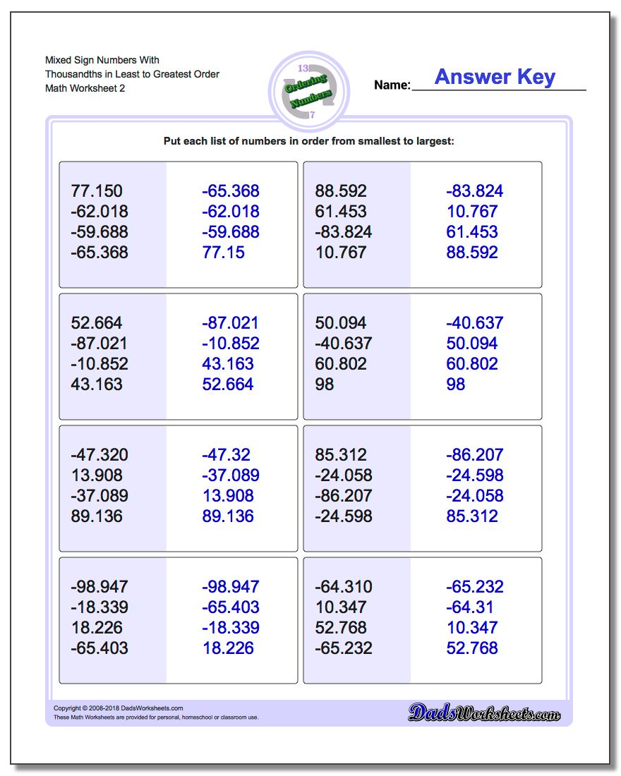Mixed Sign Numbers With Thousandths in Least to Greatest Order www.dadsworksheets.com/worksheets/ordering-numbers.html Worksheet