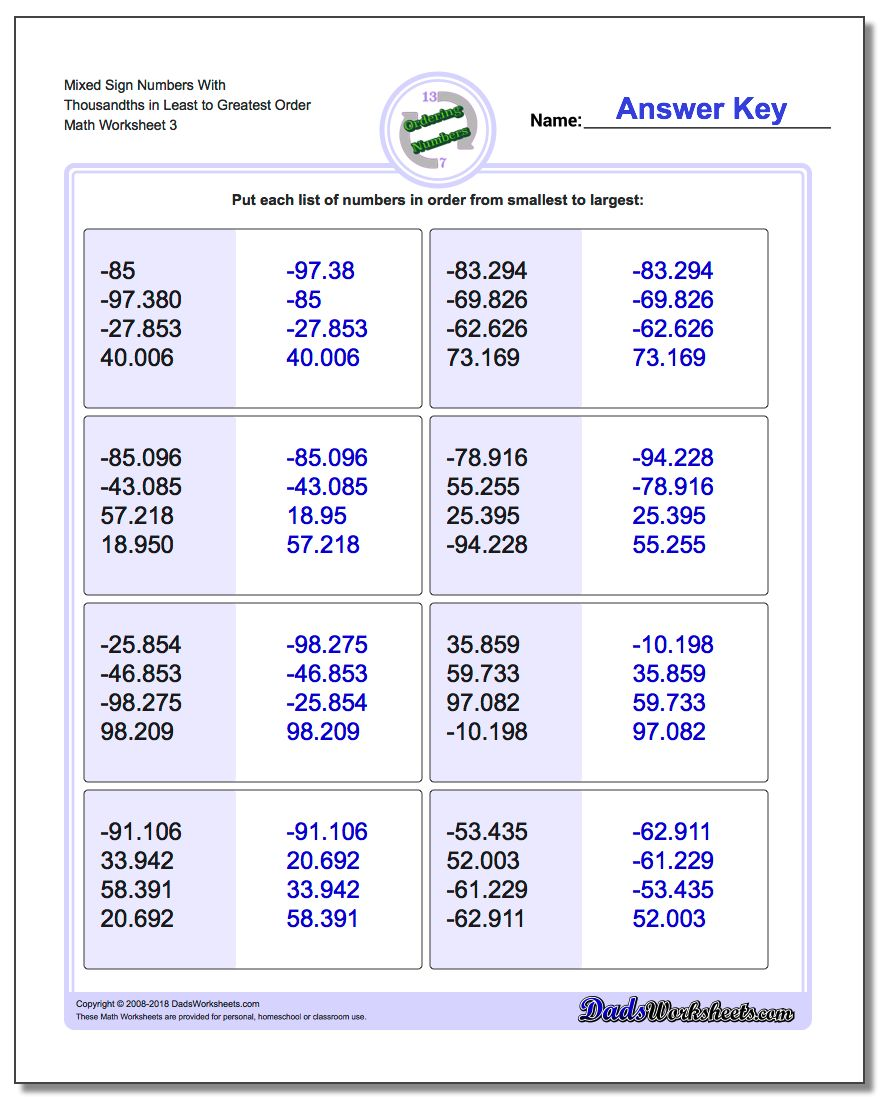 Mixed Sign Numbers With Thousandths in Least to Greatest Order Worksheet
