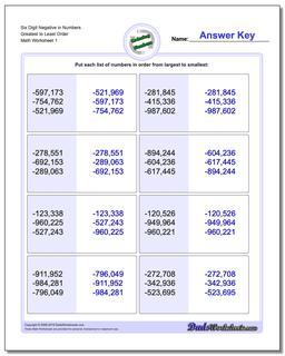 Ordering Numbers Worksheet Six Digit Negative in Greatest to Least Order