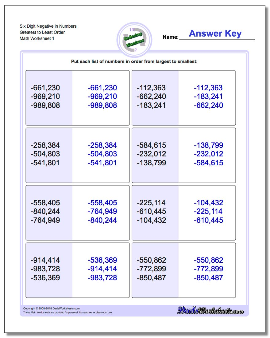 Ordering Numbers Worksheets Six Digit Negative in Greatest to Least Order