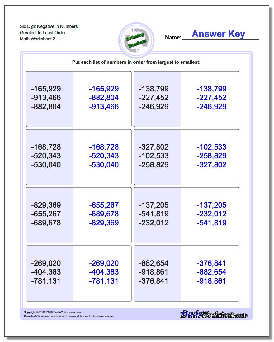 Six Digit Negative in Numbers Greatest to Least Order www.dadsworksheets.com/worksheets/ordering-numbers.html Worksheet