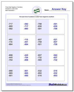 Ordering Numbers Worksheet Three Digit Negative in Greatest to Least Order