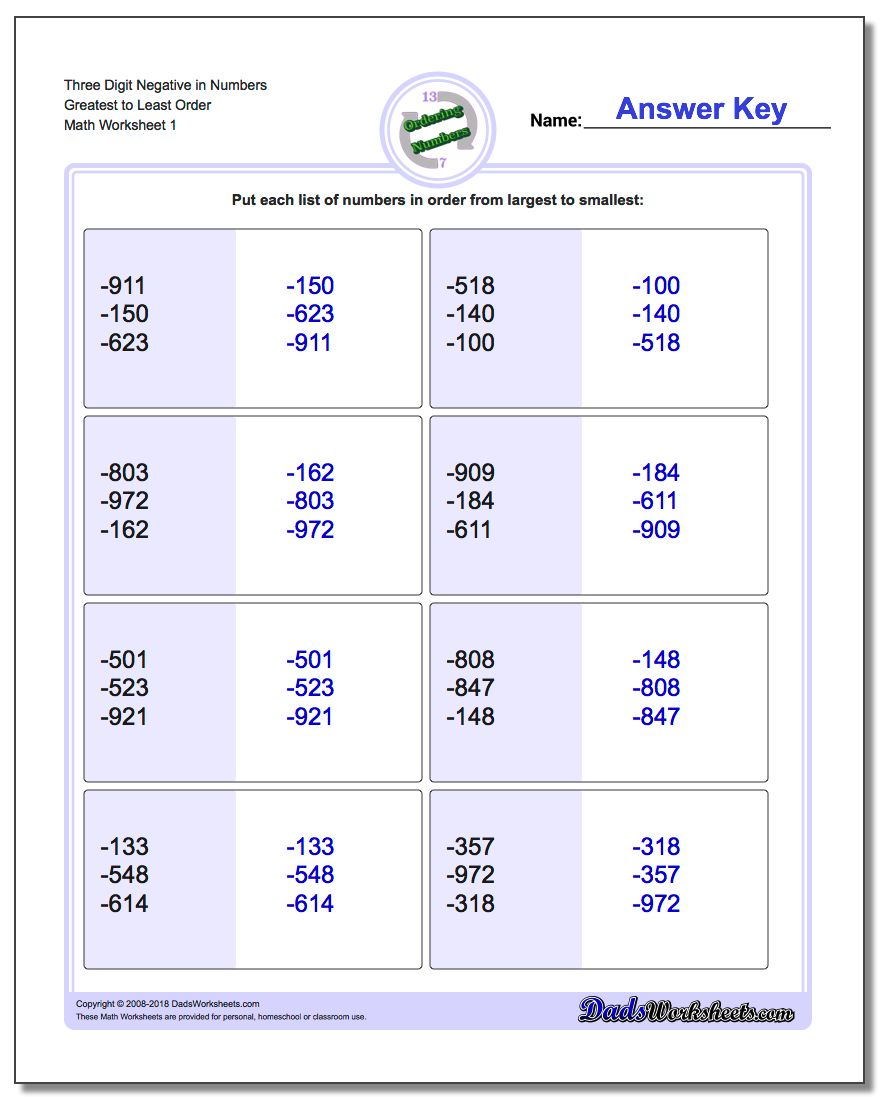 Ordering Numbers Worksheets Three Digit Negative in Greatest to Least Order