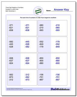 Three Digit Negative in Numbers Greatest to Least Order www.dadsworksheets.com/worksheets/ordering-numbers.html Worksheet