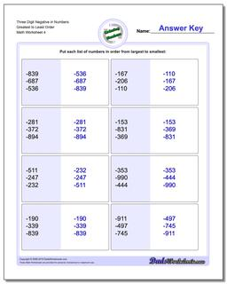 Three Digit Negative in Numbers Greatest to Least Order Worksheet