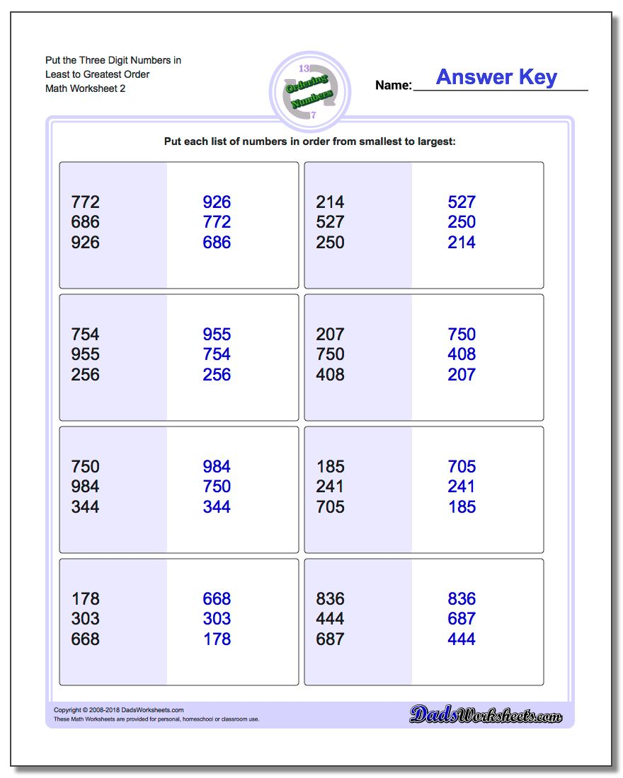 Put the Three Digit Numbers in Least to Greatest Order www.dadsworksheets.com/worksheets/ordering-numbers.html Worksheet