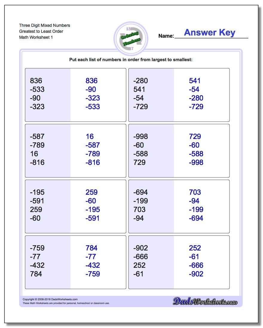 Ordering Numbers Worksheet Three Digit Mixed Greatest to Least Order