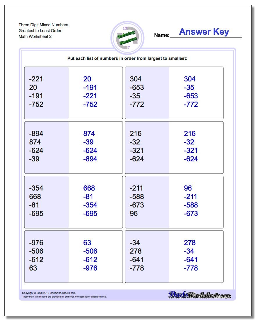 Three Digit Mixed Numbers Greatest to Least Order www.dadsworksheets.com/worksheets/ordering-numbers.html Worksheet