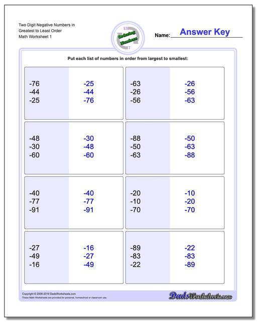 Ordering Numbers Worksheets With Negatives