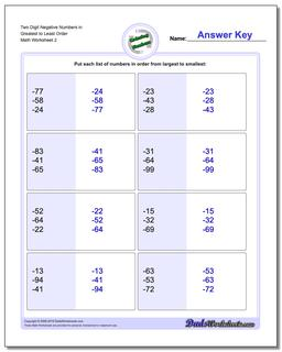 Two Digit Negative Numbers in Greatest to Least Order www.dadsworksheets.com/worksheets/ordering-numbers.html Worksheet