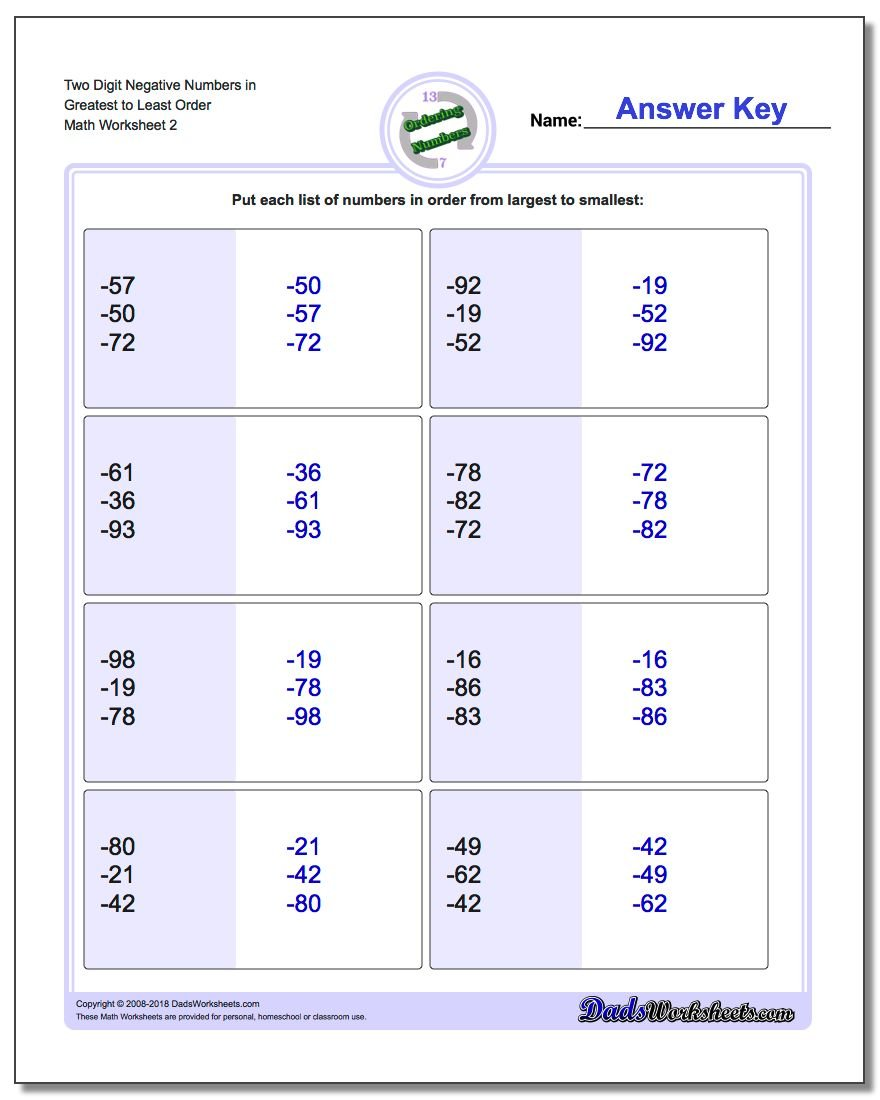 Two Digit Negative Numbers in Greatest to Least Order www.dadsworksheets.com/worksheets/ordering-numbers.html Worksheet