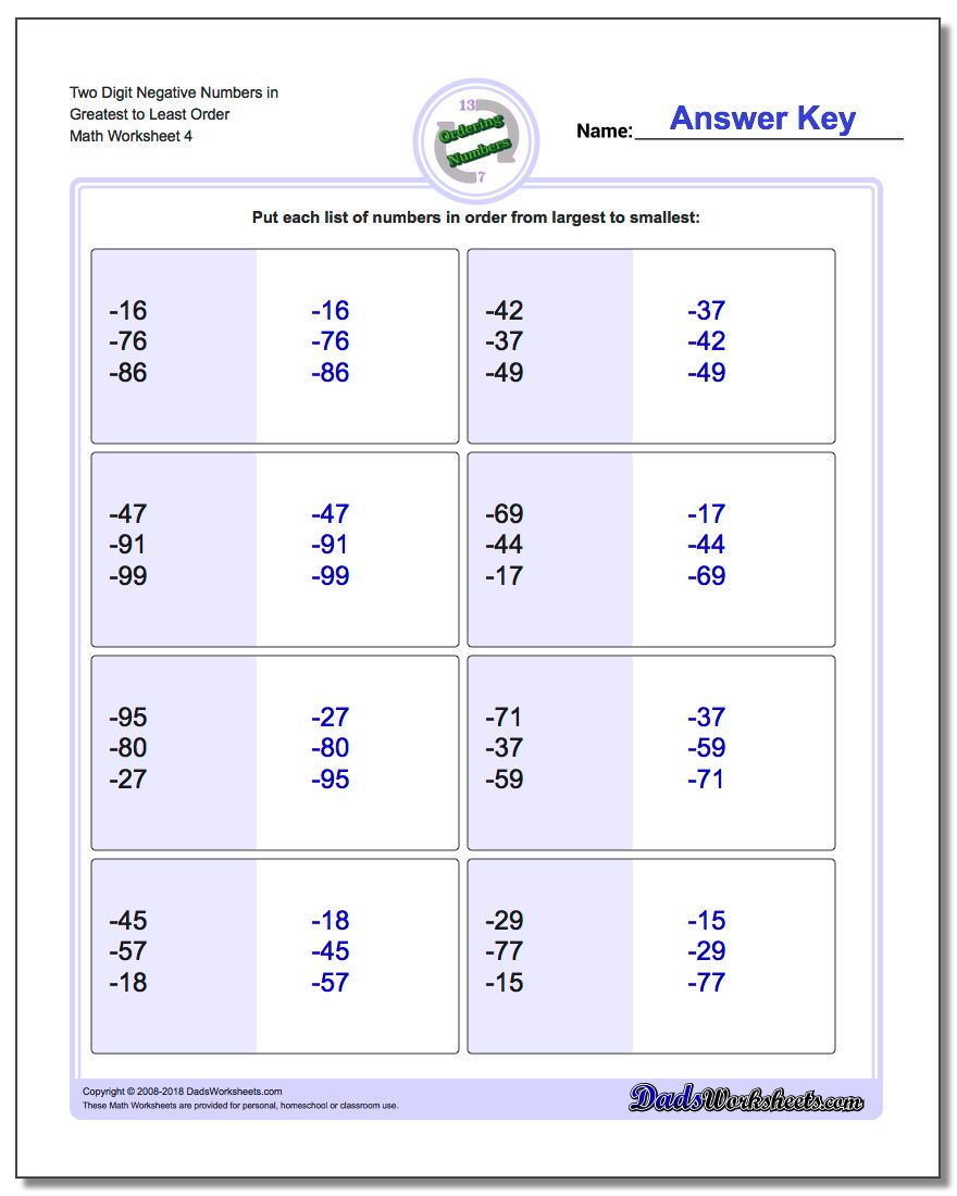 Two Digit Negative Numbers in Greatest to Least Order Worksheet
