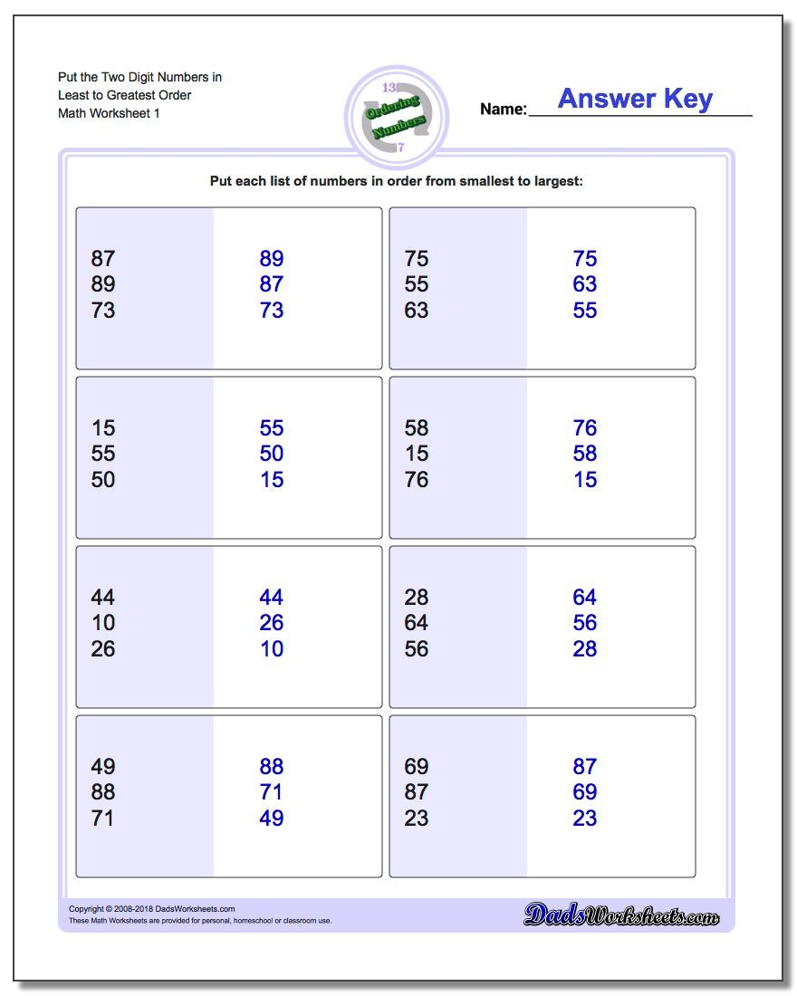 Numbers – Ordering and Comparing Decimals Worksheet