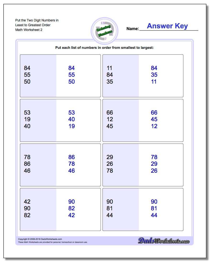 Put the Two Digit Numbers in Least to Greatest Order www.dadsworksheets.com/worksheets/ordering-numbers.html Worksheet