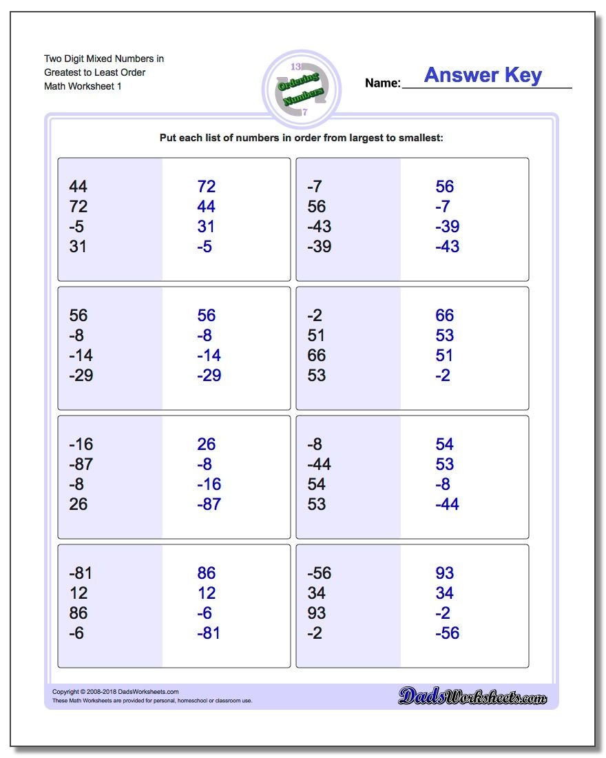 Ordering Numbers Worksheet with Positive and Negative Wholes