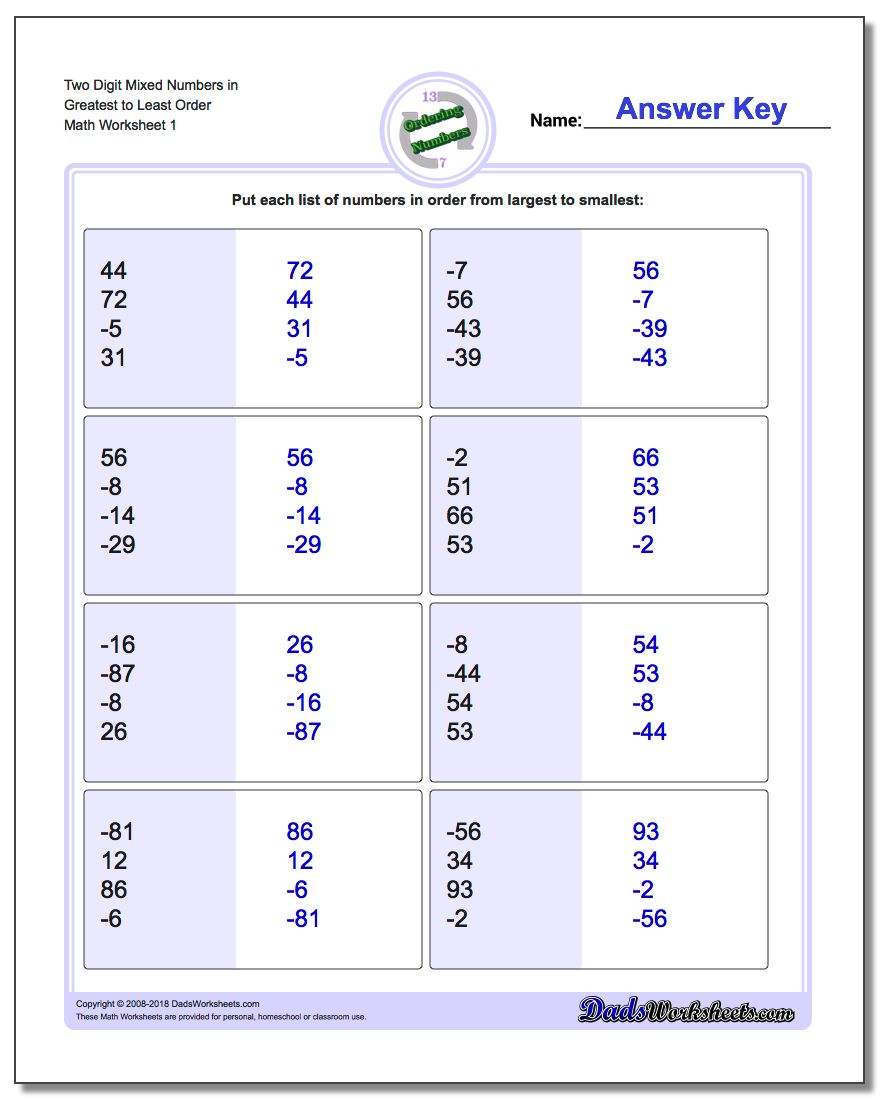 Ordering Numbers Worksheet Two Digit Mixed in Greatest to Least Order