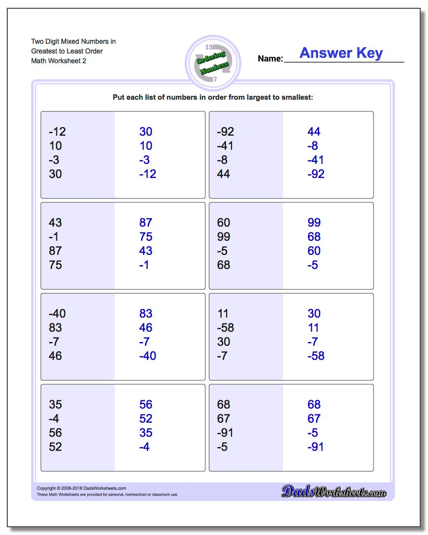 Two Digit Mixed Numbers in Greatest to Least Order www.dadsworksheets.com/worksheets/ordering-numbers.html Worksheet