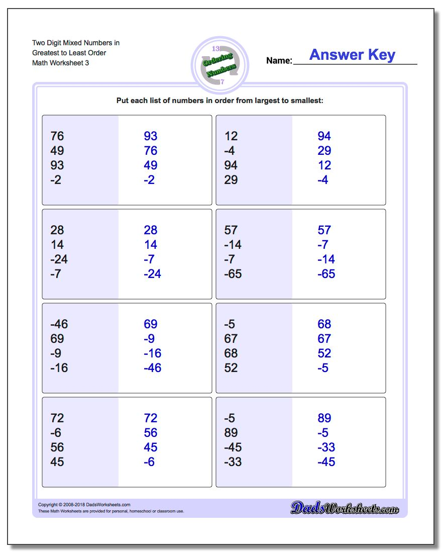 Two Digit Mixed Numbers in Greatest to Least Order Worksheet