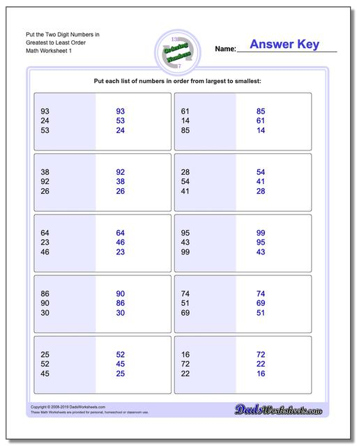 Ordering Numbers Worksheets Greatest to Least
