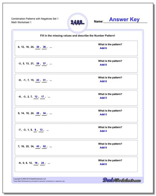 Patterns with Negatives Combination Set 1 Worksheets