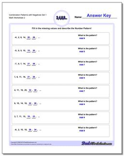 Combination Patterns with Negatives Set 1 www.dadsworksheets.com/worksheets/patterns-with-negatives.html Worksheet