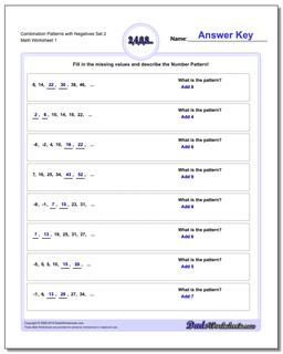 Patterns with Negatives Combination Set 2 Worksheet
