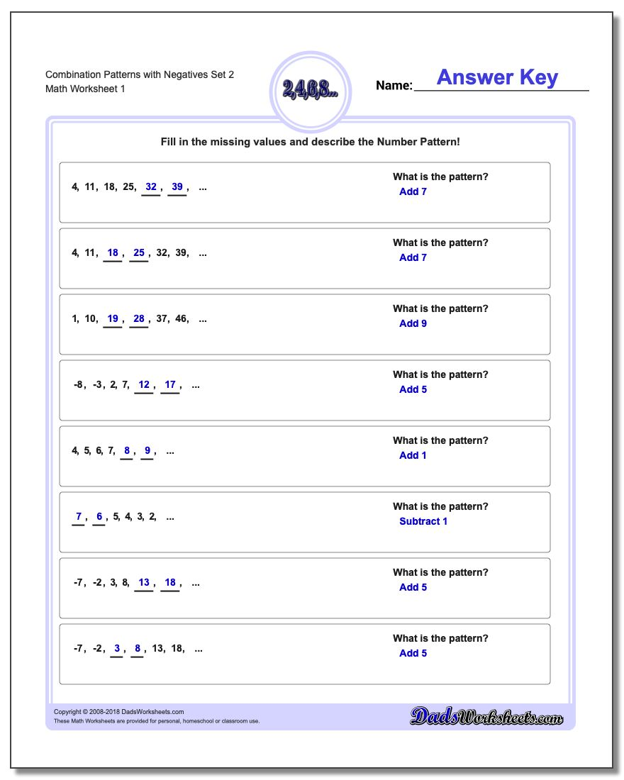 math worksheet : multi step patterns with negatives : Addition And Subtraction Equations Worksheets