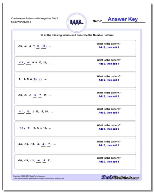 Patterns with Negatives Combination Set 3 Worksheets