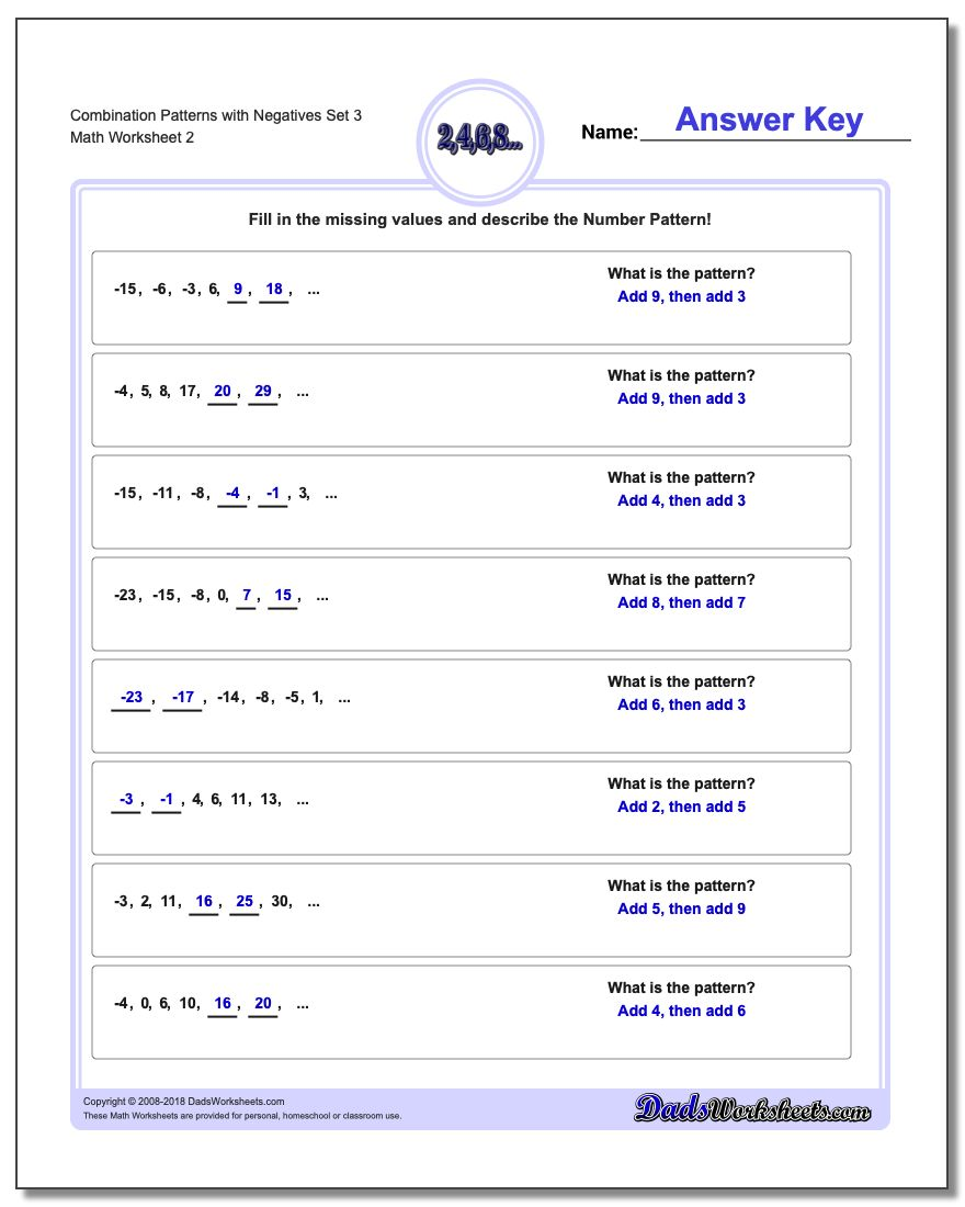 Combination Patterns with Negatives Set 3 www.dadsworksheets.com/worksheets/patterns-with-negatives.html Worksheet