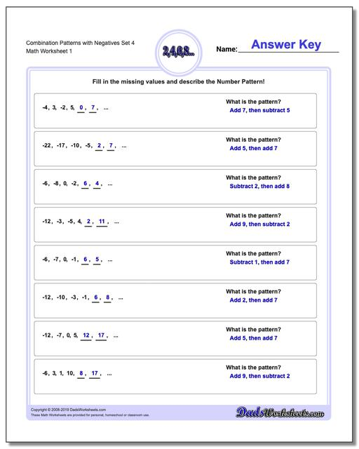 Patterns with Negatives Combination Set 4 Worksheets