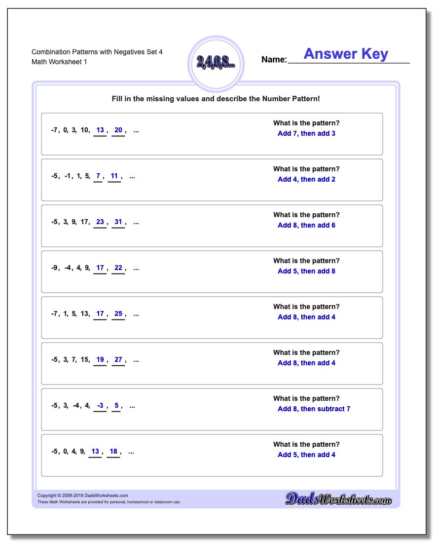 Patterns with Negatives Combination Set 4 Worksheet