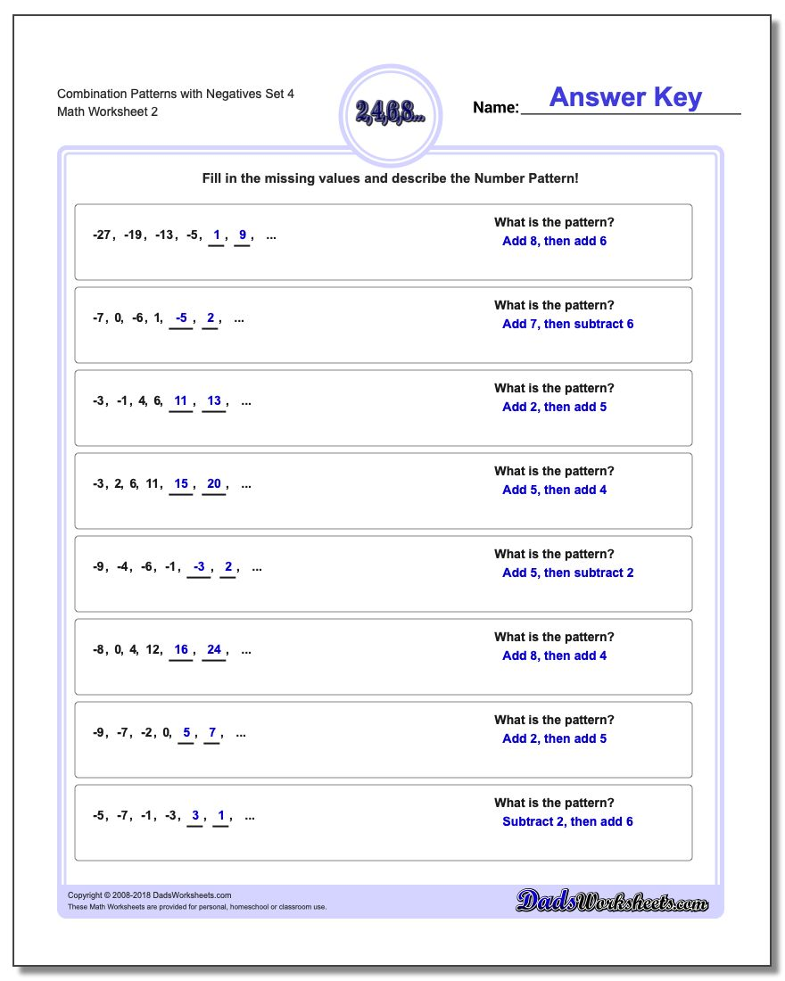 Combination Patterns with Negatives Set 4 www.dadsworksheets.com/worksheets/patterns-with-negatives.html Worksheet