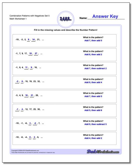 Patterns with Negatives Combination Set 5 Worksheets