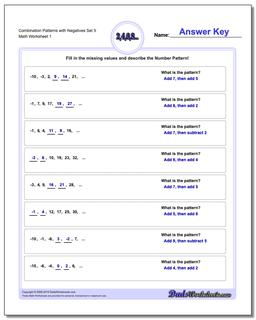 Patterns with Negatives Combination Set 5 Worksheet