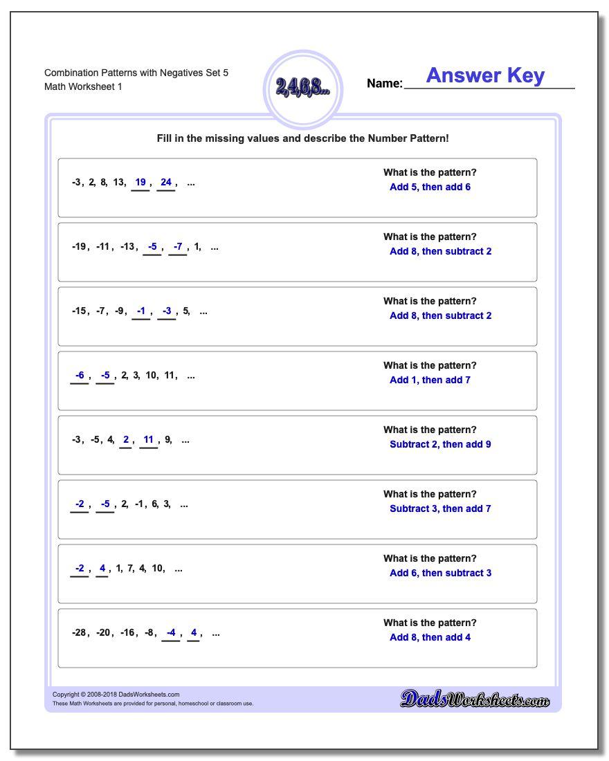 Patterns with Negatives Combination Set 5 Worksheet