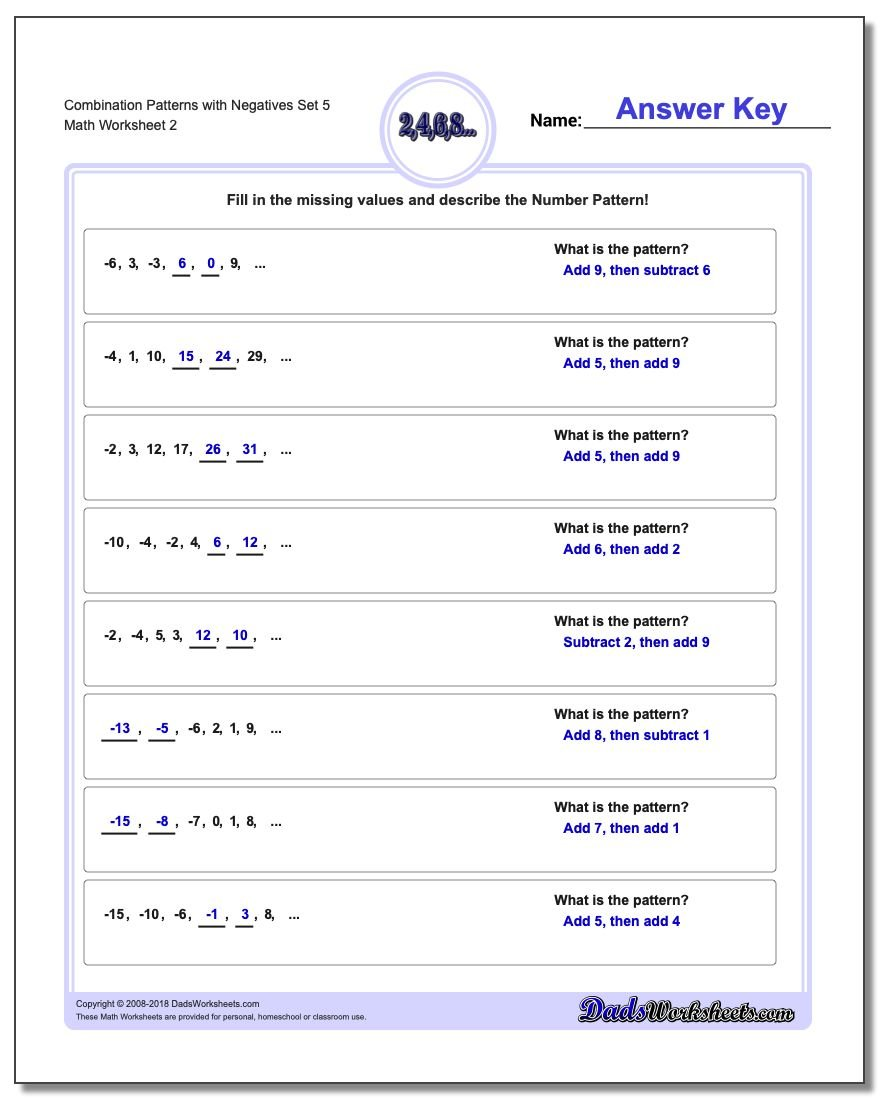 Combination Patterns with Negatives Set 5 www.dadsworksheets.com/worksheets/patterns-with-negatives.html Worksheet
