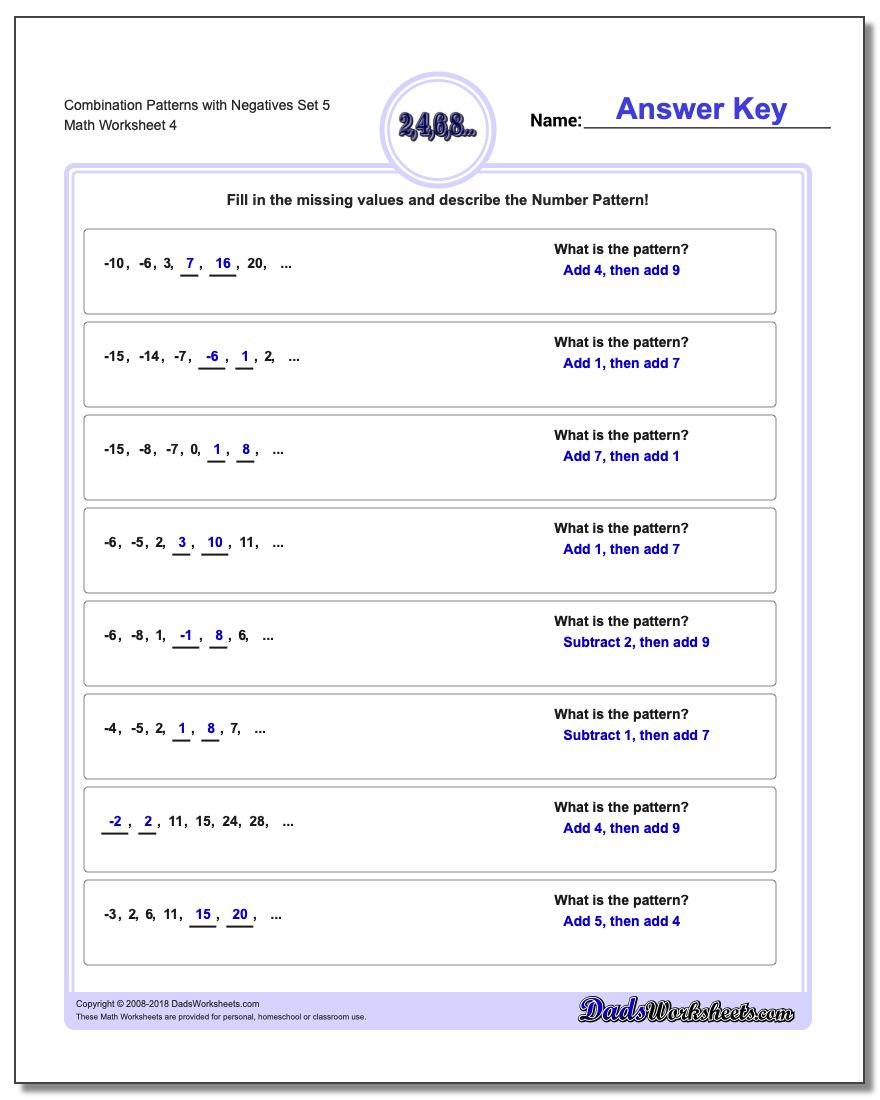 Combination Patterns with Negatives Set 5 Worksheet