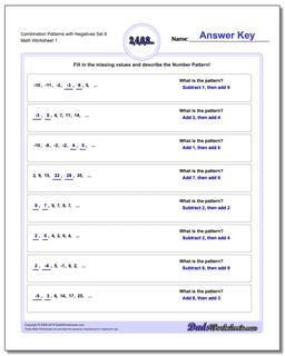 Patterns with Negatives Combination Set 6 Worksheet