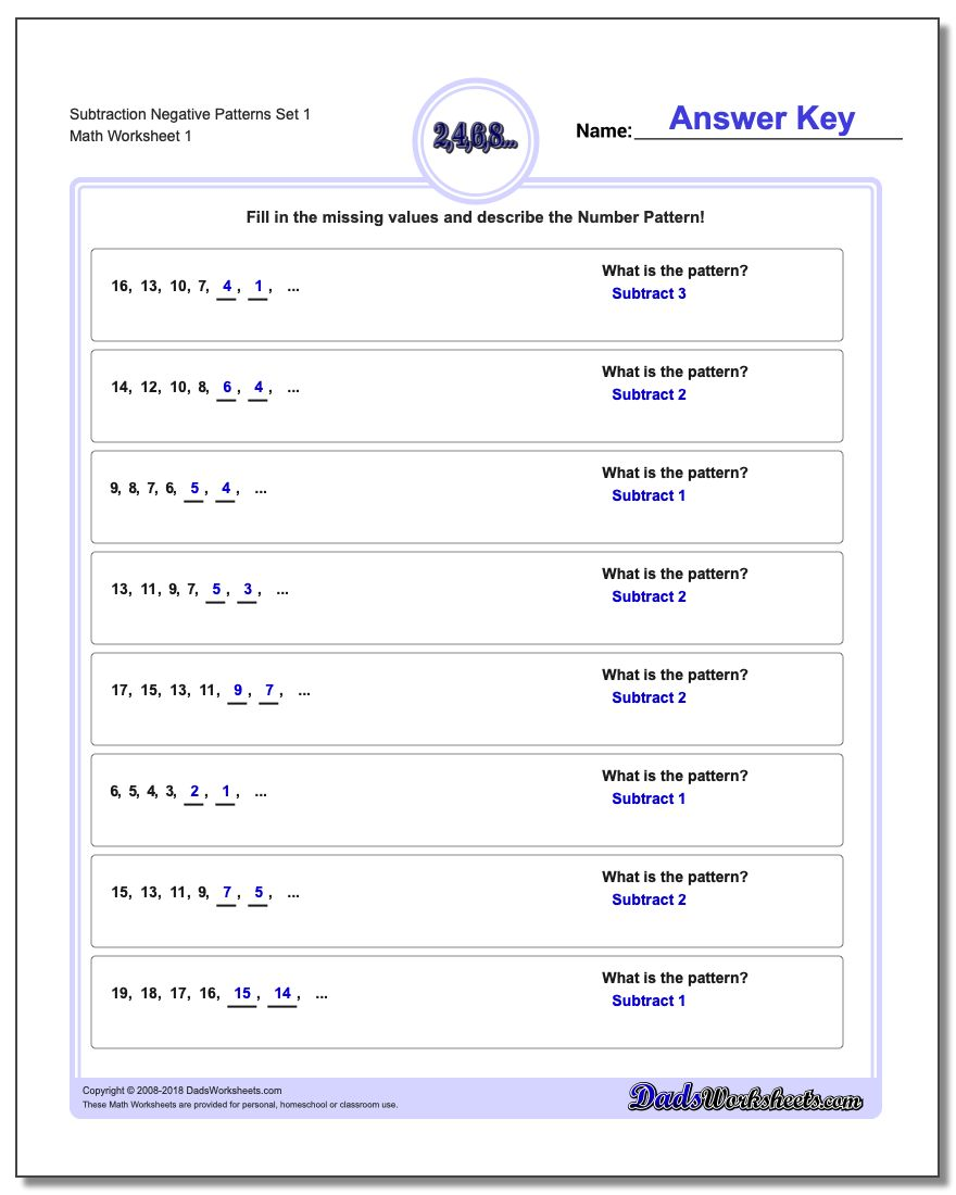 Patterns with Negatives Worksheet