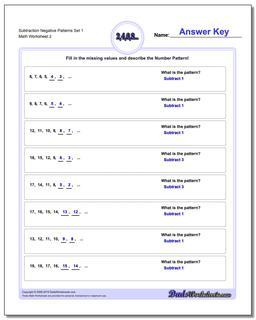 Subtraction Worksheet Negative Patterns Set 1 www.dadsworksheets.com/worksheets/patterns-with-negatives.html