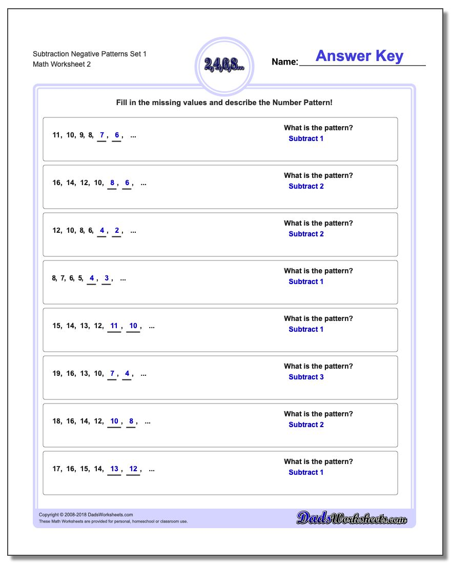 Subtraction Worksheet Negative Patterns Set 1 www.dadsworksheets.com/worksheets/patterns-with-negatives.html