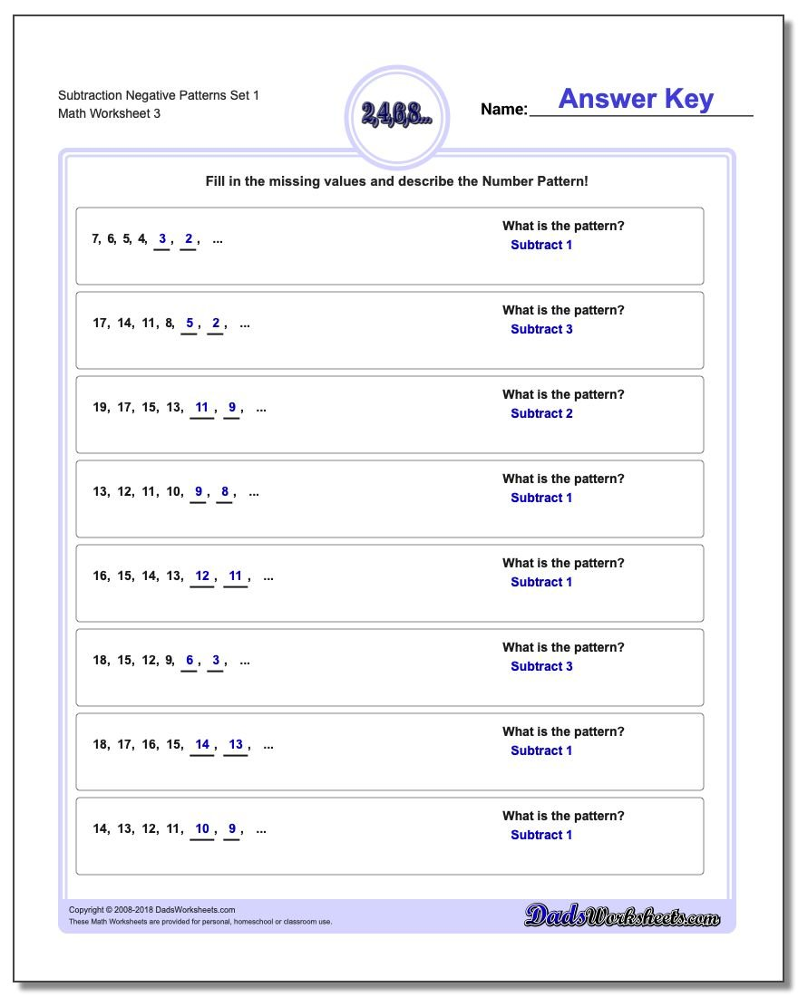 Subtraction Worksheet Negative Patterns Set 1