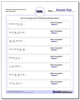Patterns with Negatives Subtraction Worksheet Negative Set 2