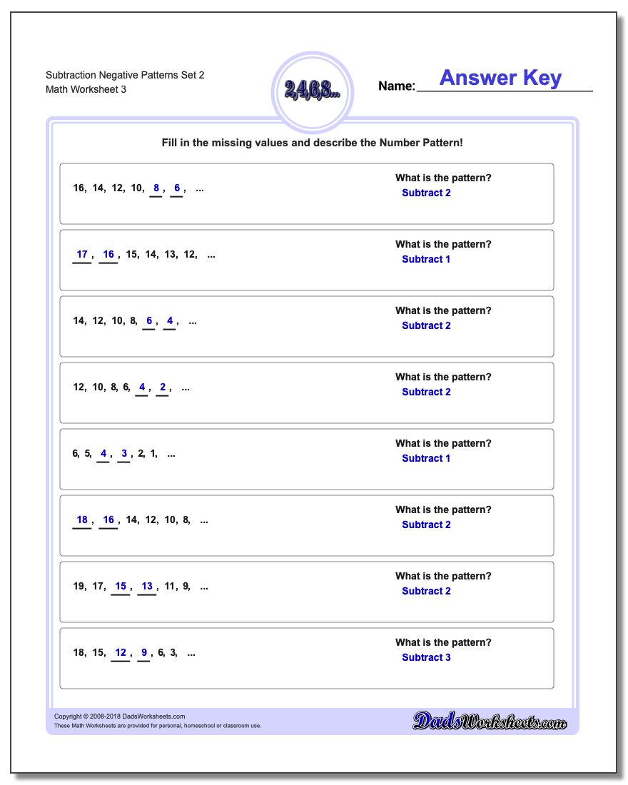 Subtraction Worksheet Negative Patterns Set 2