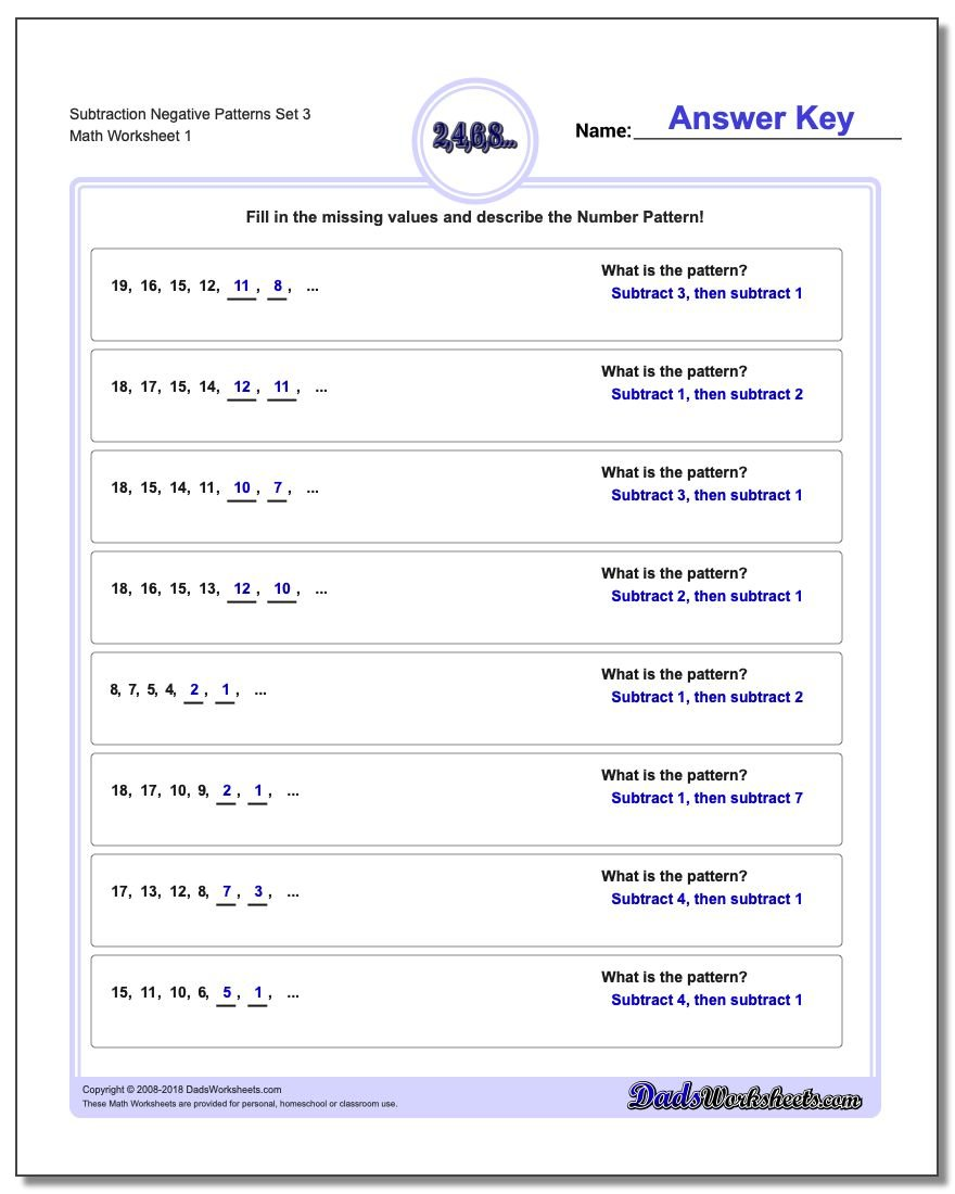Patterns with Negatives Subtraction Worksheets Negative Set 3