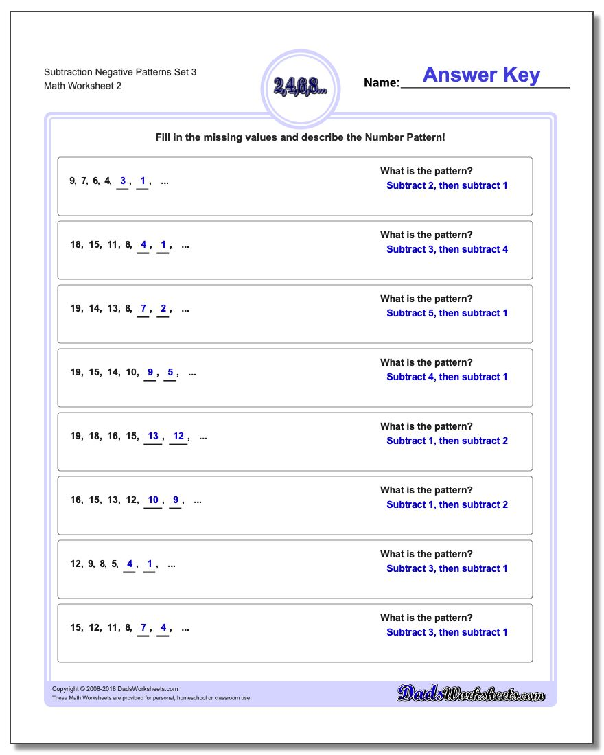 Subtraction Worksheet Negative Patterns Set 3 www.dadsworksheets.com/worksheets/patterns-with-negatives.html