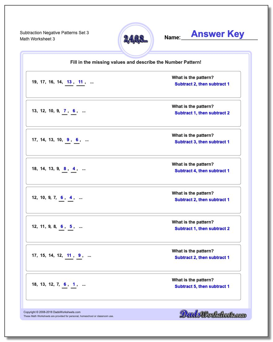 Subtraction Worksheet Negative Patterns Set 3