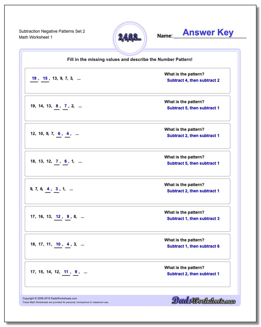 Patterns with Negatives Subtraction Worksheets Negative Set 2