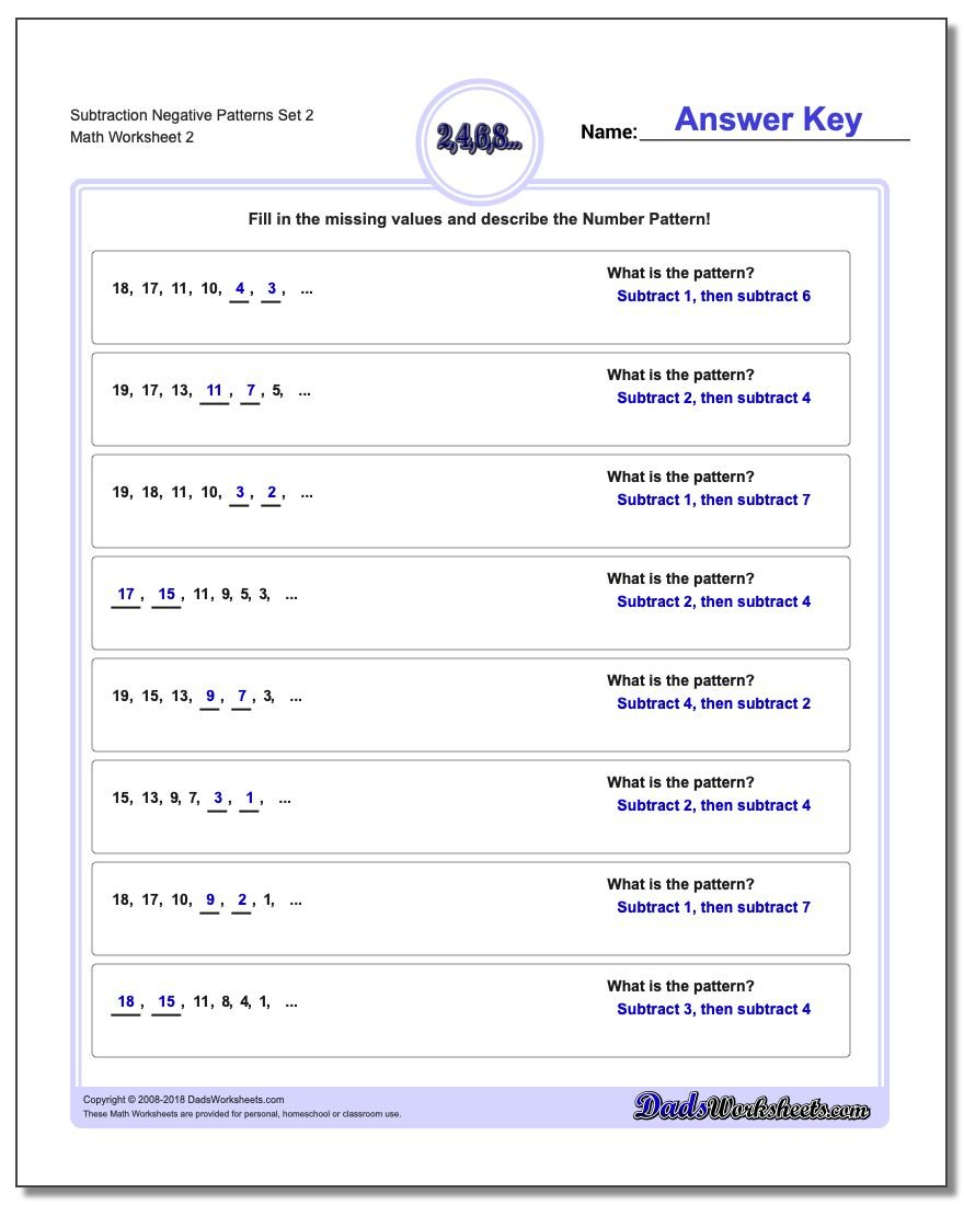 Subtraction Worksheet Negative Patterns Set 2 www.dadsworksheets.com/worksheets/patterns-with-negatives.html